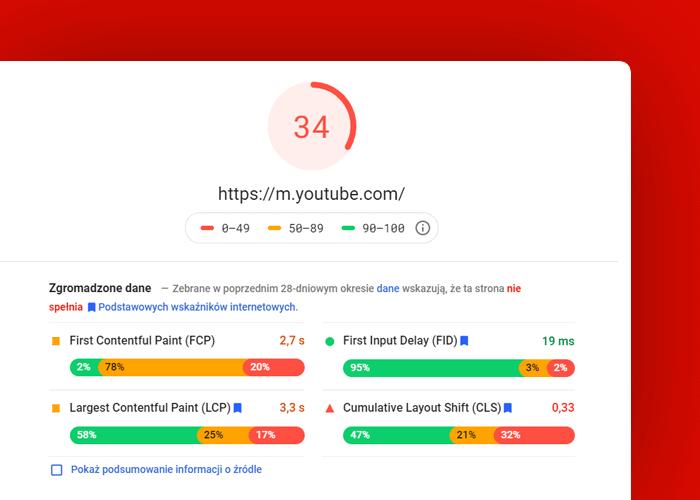 podstawowe wskazniki internetowe - google web vitals