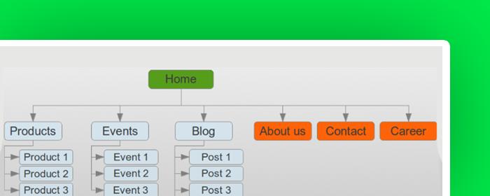 jak stworzyc mape witryny html wordpress - wp sitemap page